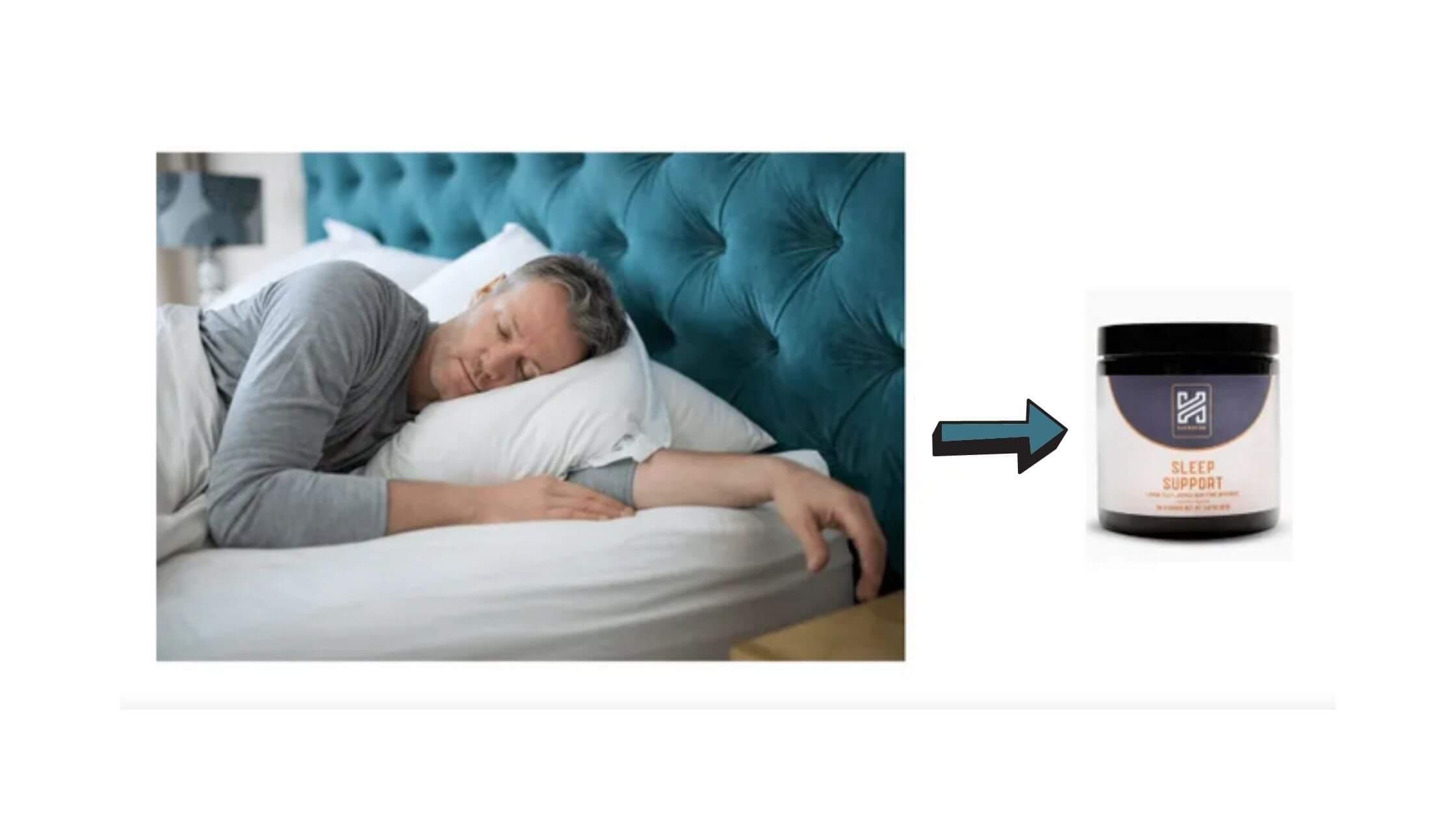 Harmonium Sleep Support Formula Working